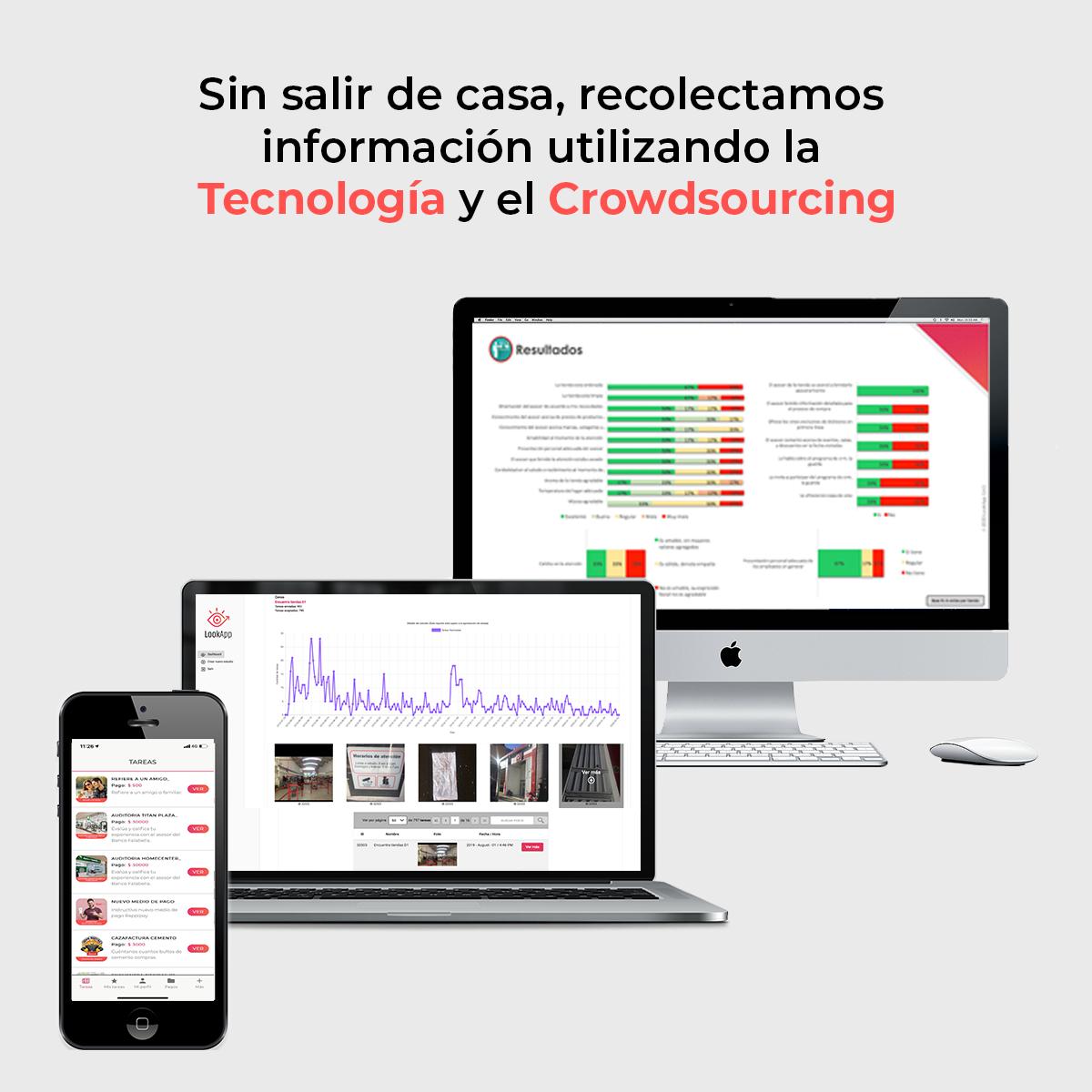Estudios de Mercados digital